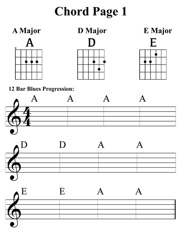 D Major 7 Guitar Chord Gallery - basic guitar chords finger placement